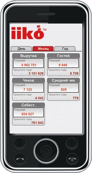 Онлайн отчетность на экране телефона
