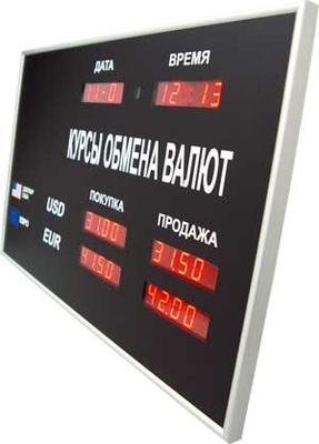 DoCash RTx Табло котировки валют