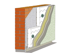 КНАУФ – Теплая стена. Эффективное решение наружной теплоизоляции зданий