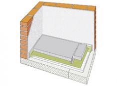 Комплектная система на основе гипсовых наливных стяжек, а так же плиты КНАУФ-Терм